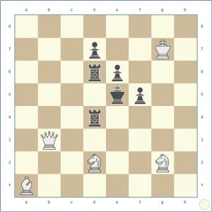 Zadanie szachowe